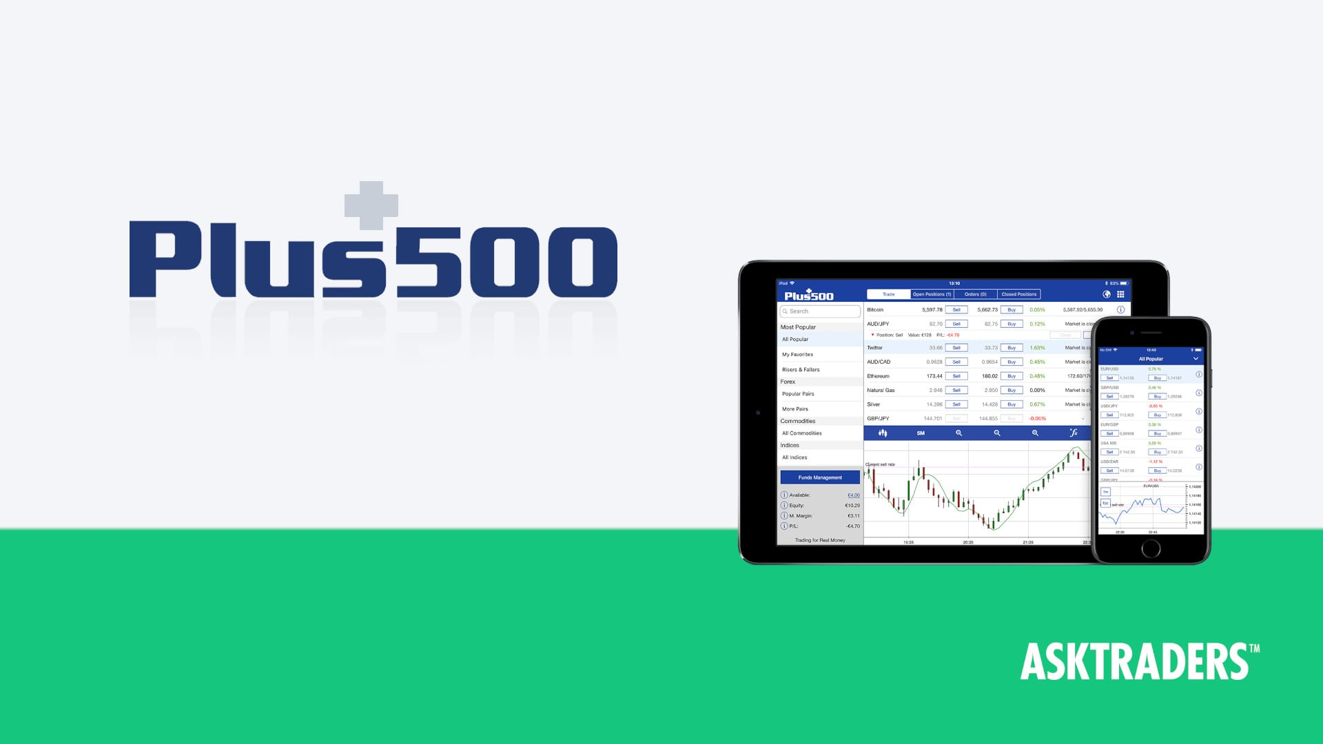 Plus500 Tutorial Learn The Trading Techniques